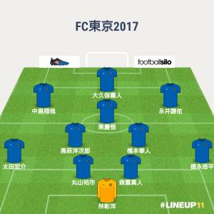 fc東京 スタメン