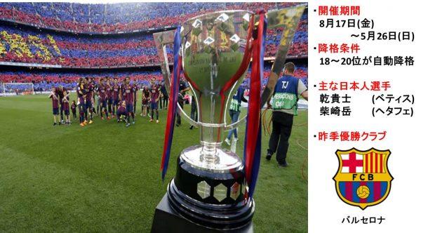 Jリーグ・海外有名リーグの試合プレビュー、試合結果や試合内データに加え、 ベイズ統計、ポワソン分布から出したバイオリズム的予測データを公開。